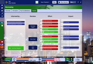 Borrowing Decision Impacts Screenshot