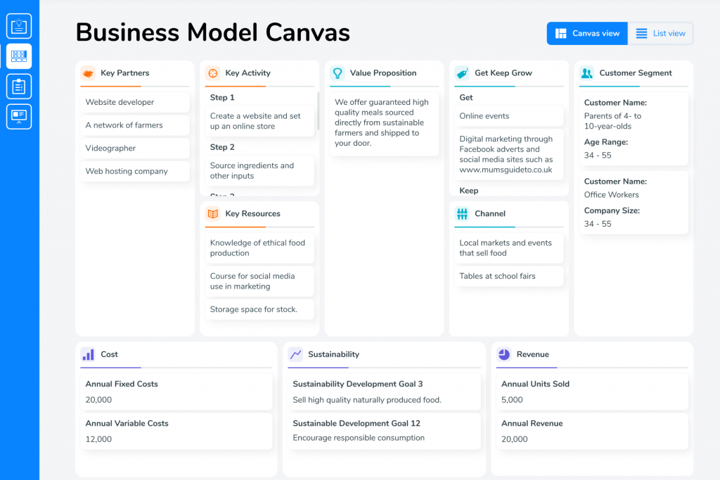simventure validate business model canvas page