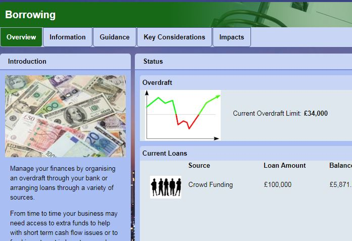 SimVenture Evolution business simulation organisation view with charts.