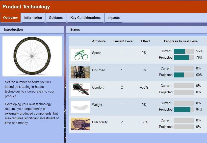 SimVenture Evolution business simulation Research and Development view displaying a bike's attributes.