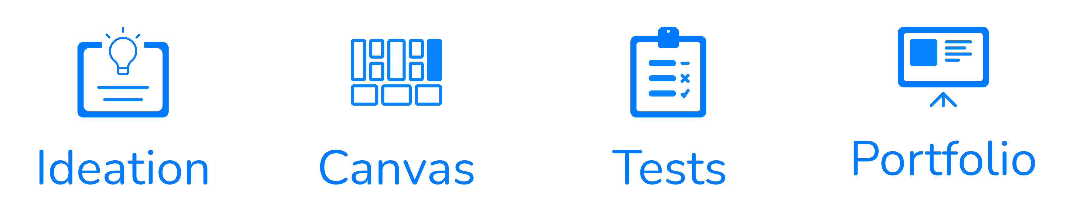 Icons in SimVenture Validate that correspond to the various sections - Ideation, Business Model Canvas, Testing and Portfolio.